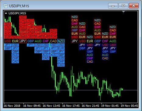 MT4_HT_Currency_Bar_V101.JPG