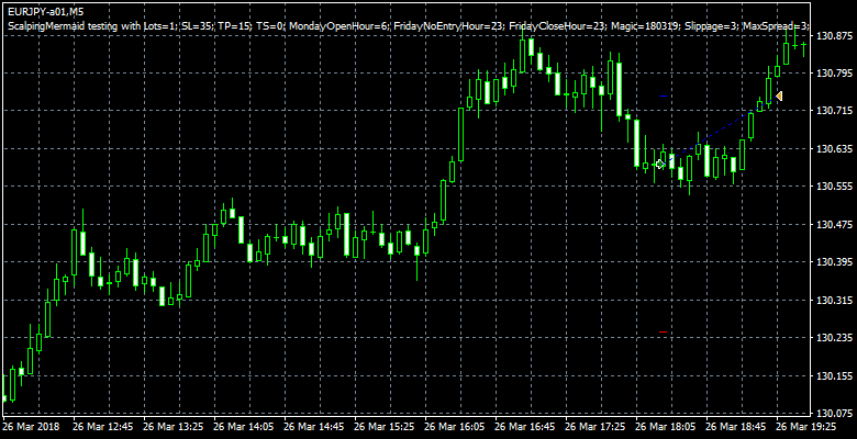 EURJPY-a01M5.png