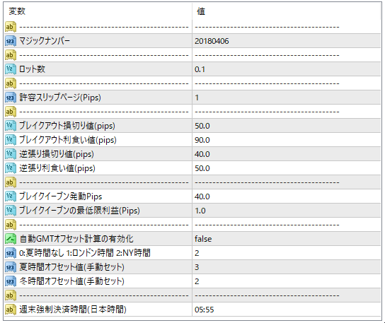 ShivaLogic_USDJPY_parameters.png