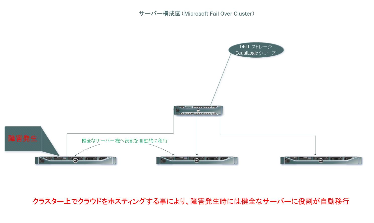サーバー構成イメージ図.png