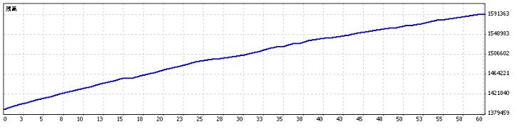 3m-Forward.png