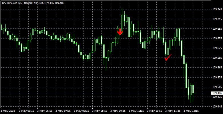 USDJPY-a01M5-3.png