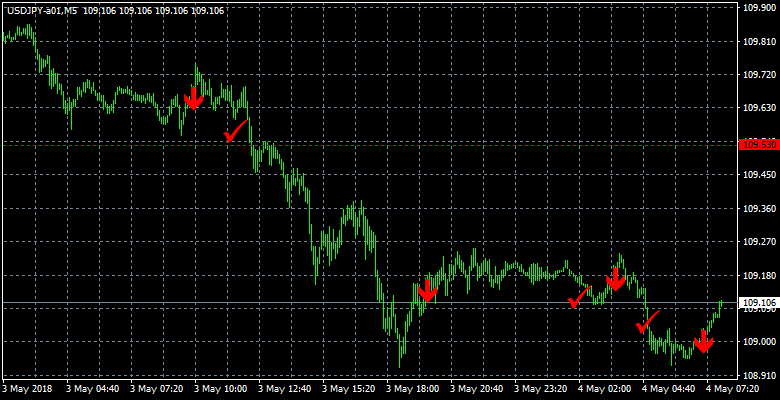 USDJPY-a01M5-4.png